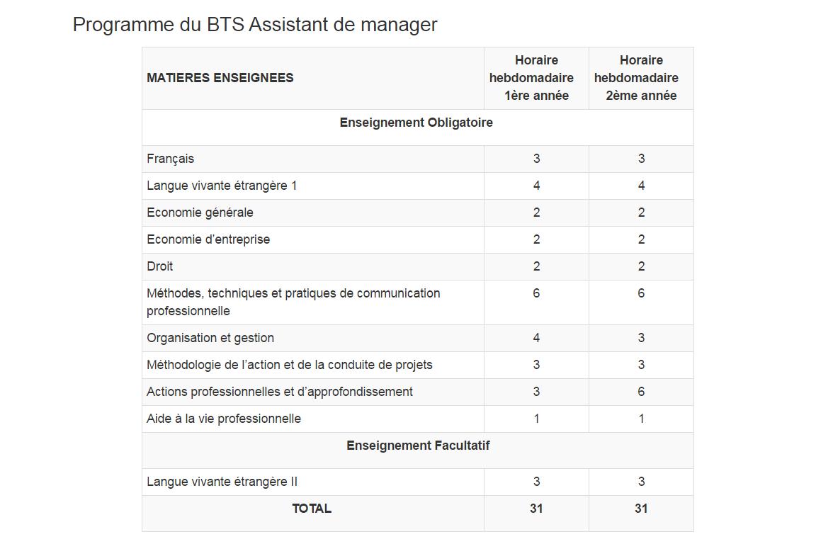 programme du bts assistant de manager