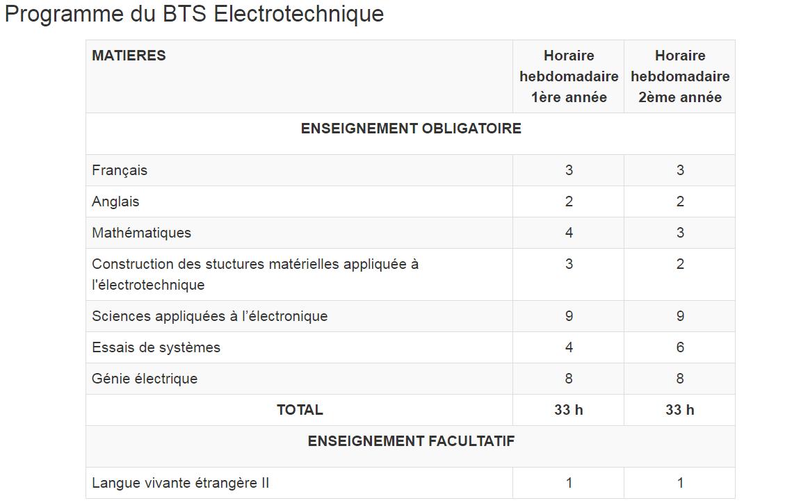 programme BTS électrotechnique
